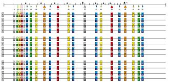 Moodswinger - Moodswinger overtone diagram, click for full-size image