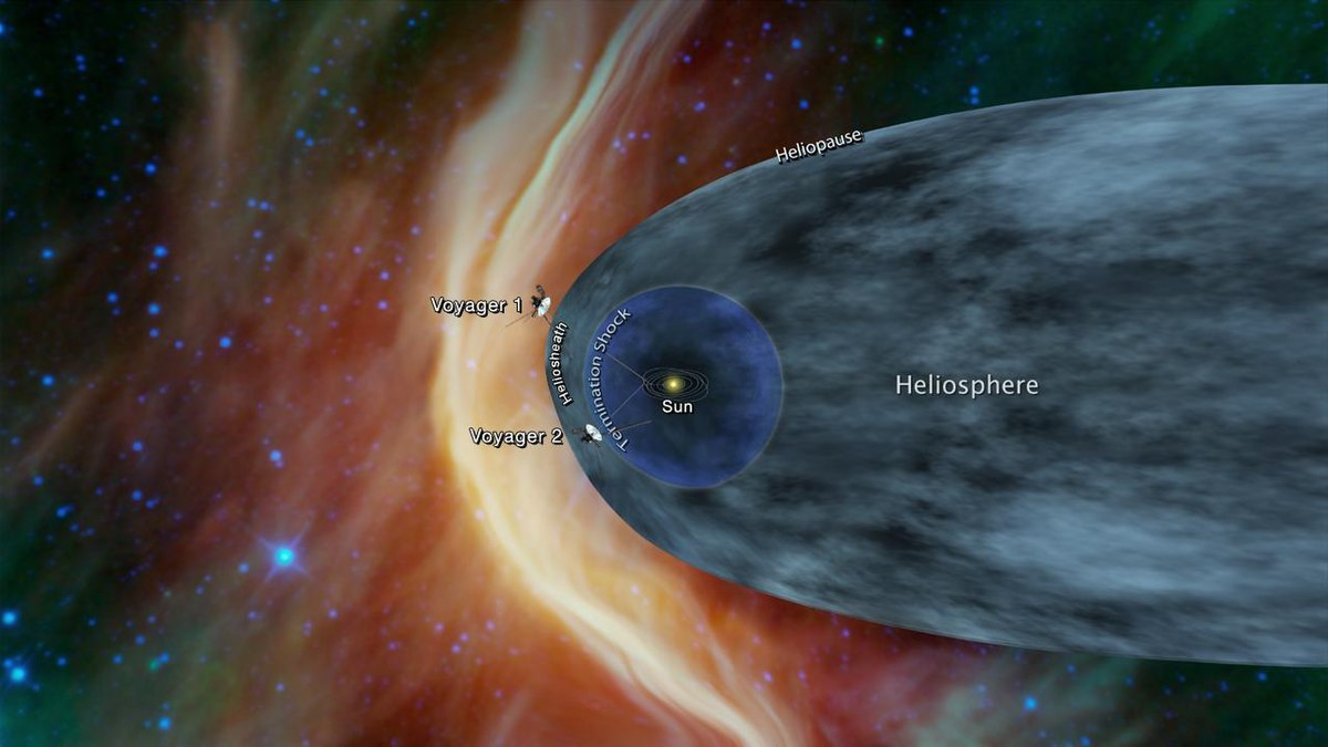 Heliosphere Wikipedia Image Moonphasesdiagramjpg For Term Side Of Card