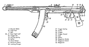 PPS submachine gun - section figure