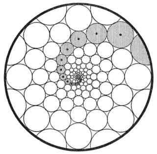 Doyle spiral