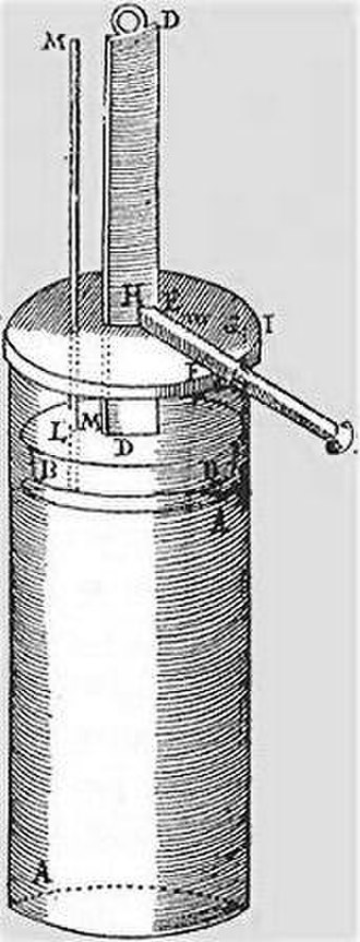 Steamboat - Denis Papin's cylinder and piston apparatus, 1690