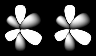 Molecular orbital - Image: Phi bond f orbitals 2D