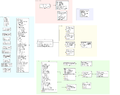 Phpmyvisites database structure.png