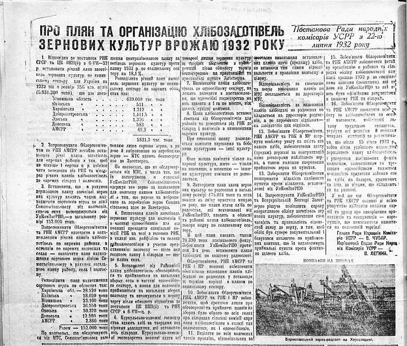 Ucrania ¿Conflicto Interno? - Página 3 800px-Plan1932UKRSSR