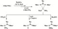 Preparation of phosphasilenes via a 1,3-diphospha-2-silaallyl anion intermediate.tif