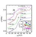 Quantum oscillations at 100 T.jpg