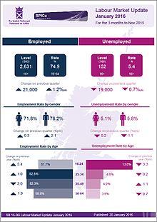 Economy of Scotland - Wikipedia