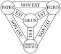 Scutum-Fidei-Arma-Trinitatis.png