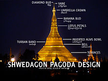 Shwedagon-Pagoda-anatomy.jpg