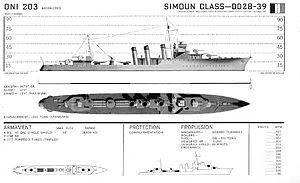 Bourrasque-class destroyer - Image: Simoun 1