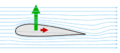 Simple airfoil streamlines.png