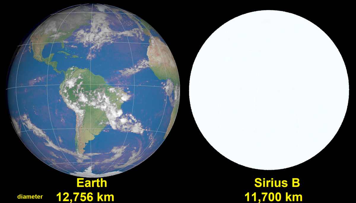 Earth and Sirius B sizes