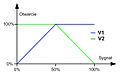 Split range diagram.jpg