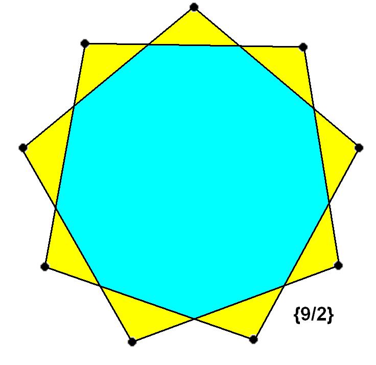 Star polygon 9 2