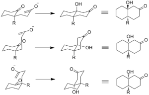 Robinson annulation - Stereochemical pathways of Robinson annulation