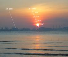 lever et coucher du soleil est ouest