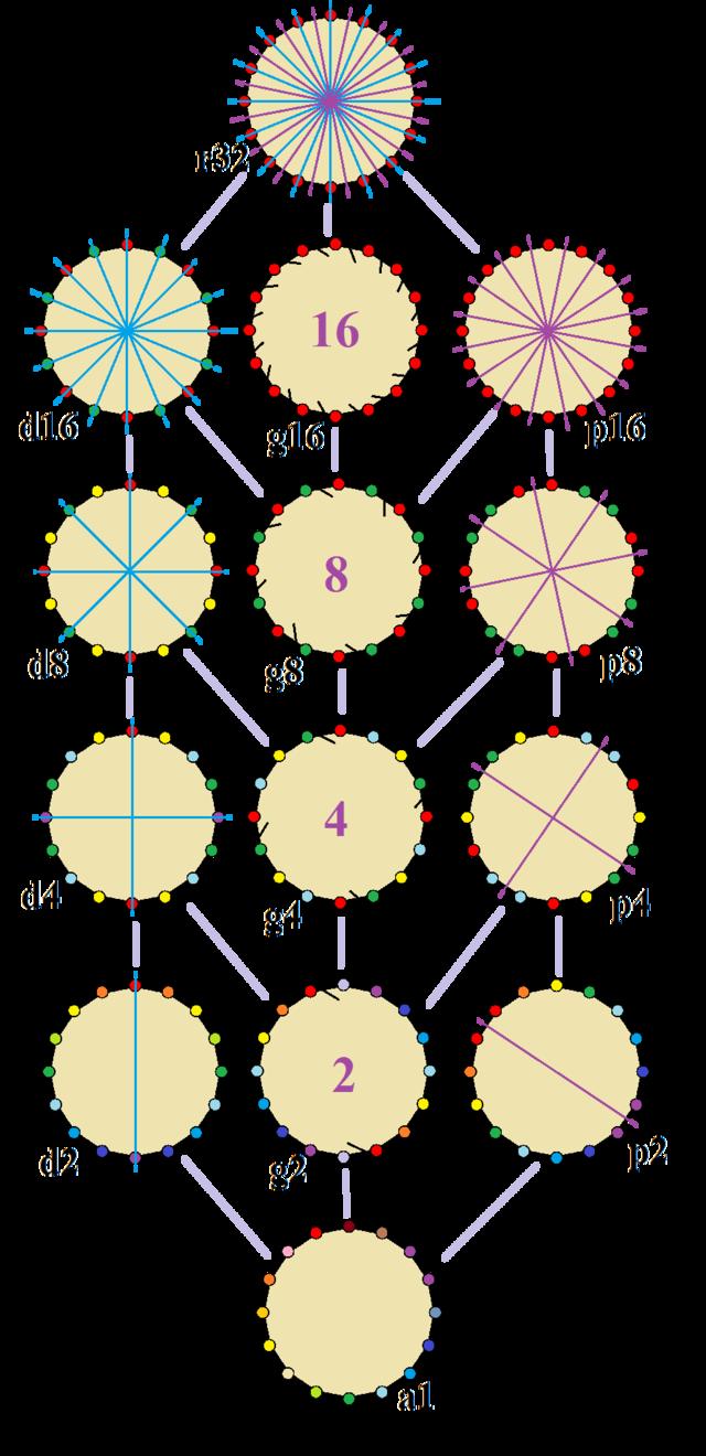 Hexadecagon   Wikiwand