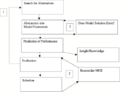 TE-Systems-RationalPlanning.png