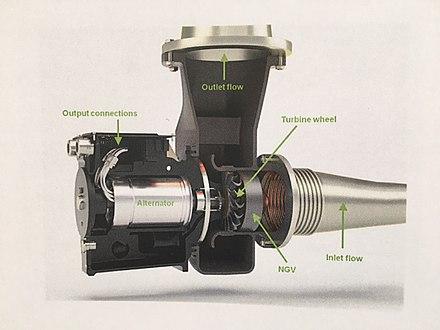 Turbo-compound engine - Wikiwand