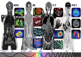 TORNAI-SpectrumOfMedicalImaging.jpg