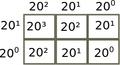 Tabela cinza.png