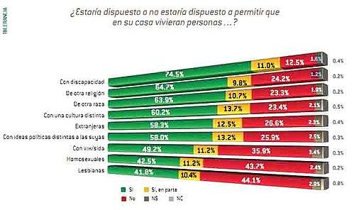 prostitutas mejicanas porcentaje prostitutas vih