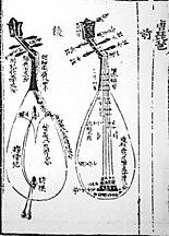 Tang dynasty pipa