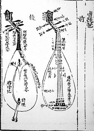 Pipa - Tang dynasty pipa