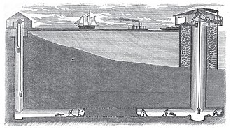 Water cribs in Chicago - Diagram depicting construction of the lake tunnel to connect the Two-Mile Crib to onshore water works.