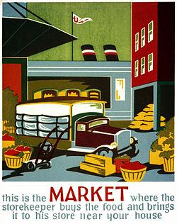 importance of market economy