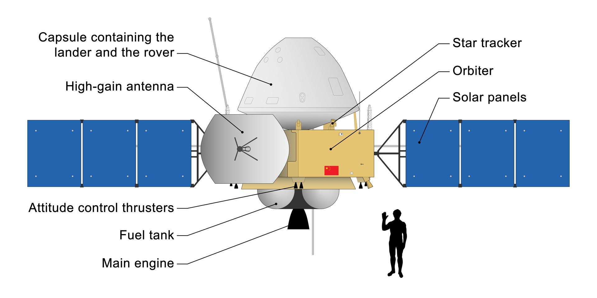 Tianwen-1 schematic.png