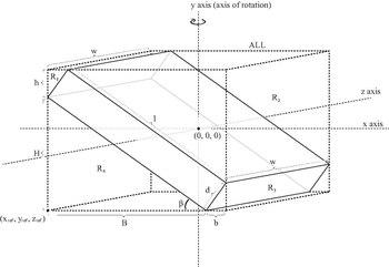 List of moments of inertia - Wikipedia