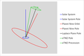 Tilting of Laplace Plane by Planet Nine.png