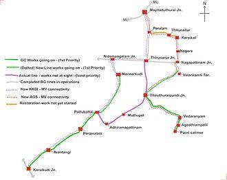 Mannargudi - Mayiladuthurai to Karaikudi Via Nidamangalam and Mannargudi