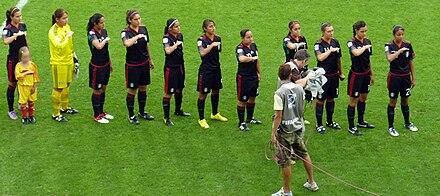 U20 Weltmeisterschaft Frauen