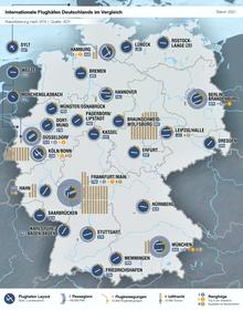 Silberne Schnürschuhe in Baden Württemberg Pfullendorf