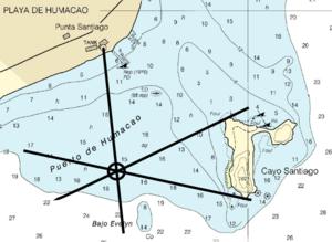 Fix (position) - Visual fix by three bearings plotted on a nautical chart