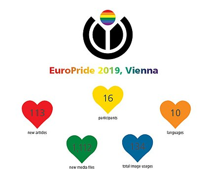 WP for Peace EuroPride Vienna 2019.jpg