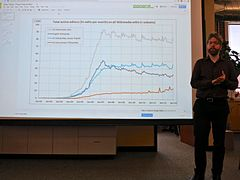 Wikimedia Metrics Meeting - March 2014 - Photo 03.jpg