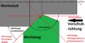 Winkel in der Werkzeug-Bezugsebene.png