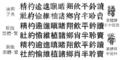 黑體-繁與傳統字形比較.PNG