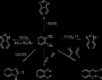 веществ справочник химия