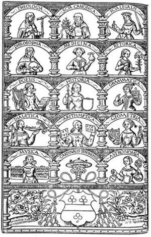 Barthélemy de Chasseneuz - Illustration from de Chasseneuz's Catalogus gloriae mundi, showing the 14 arts.