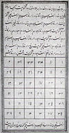 16th century arabic magic square.jpg