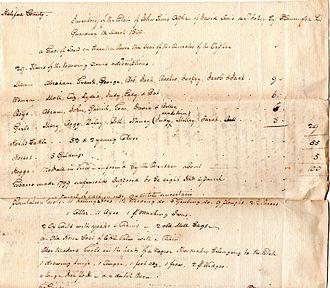 Black Walnut (Clover, Virginia) - 1800 Inventory of Black Walnut Plantation