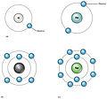 206 Electron Shells-01.jpg