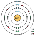 25 manganese (Mn) enhanced Bohr model.png