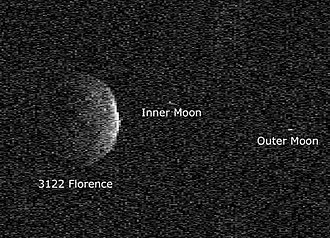 3122 Florence - Trinary asteroid: Florence with its two satellites