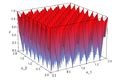 Absolute value plot of MD modulated signal.png