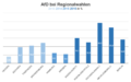 Afd-regionalwahlen-prozent.png